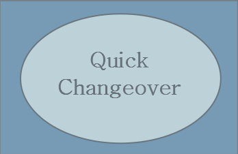 Quick Changeover