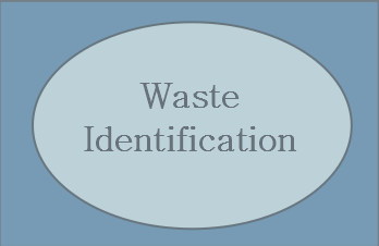 Waste Identification